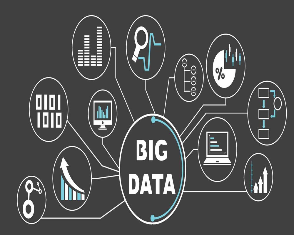 Big Data Hadoop Saprk